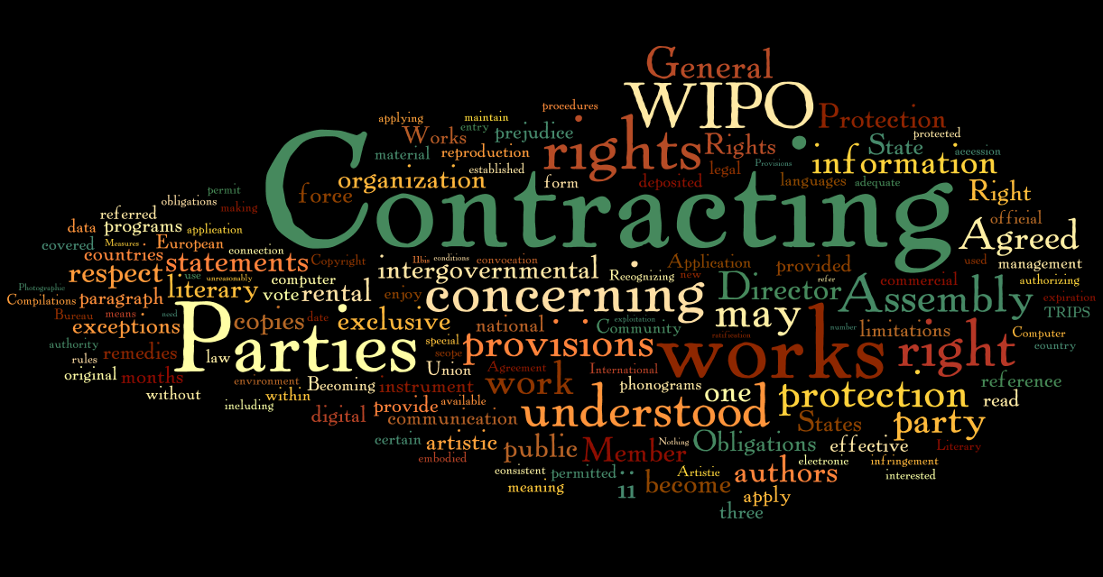 The WIPO Copyright Treaty, Wordled